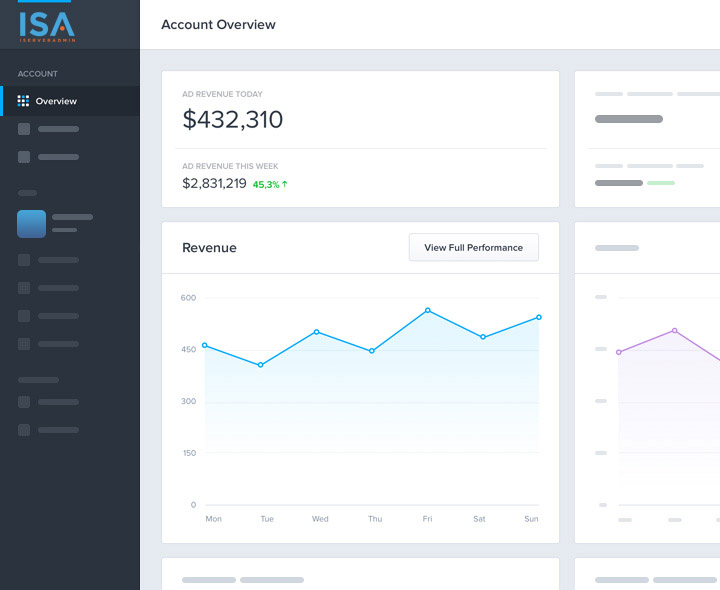 Account Overview of Iserveradmin